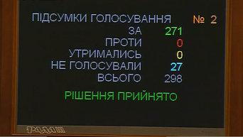 За гранью разумного. Рада приняла законопроект, признающий Россию страной-агрессором