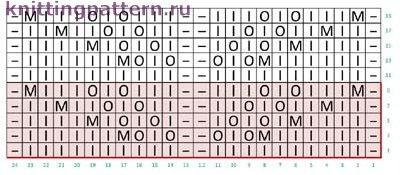 109444722_4295811_128scheme (400x175, 33Kb)