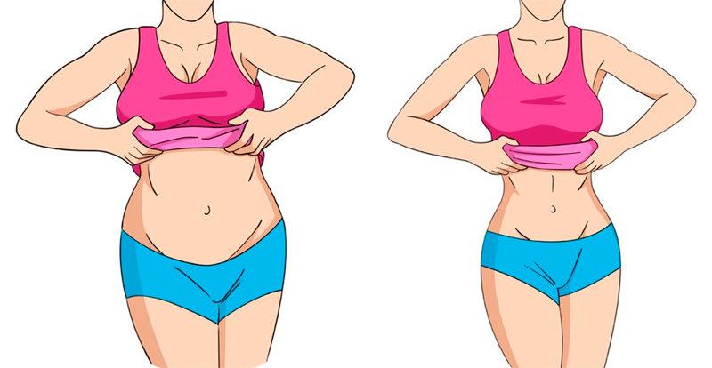 Регулируем обмен веществ — 12 ошибок, замедляющих ваш метаболизм