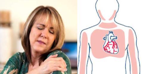 7 предупреждающих знаков сердечного приступа у женщин