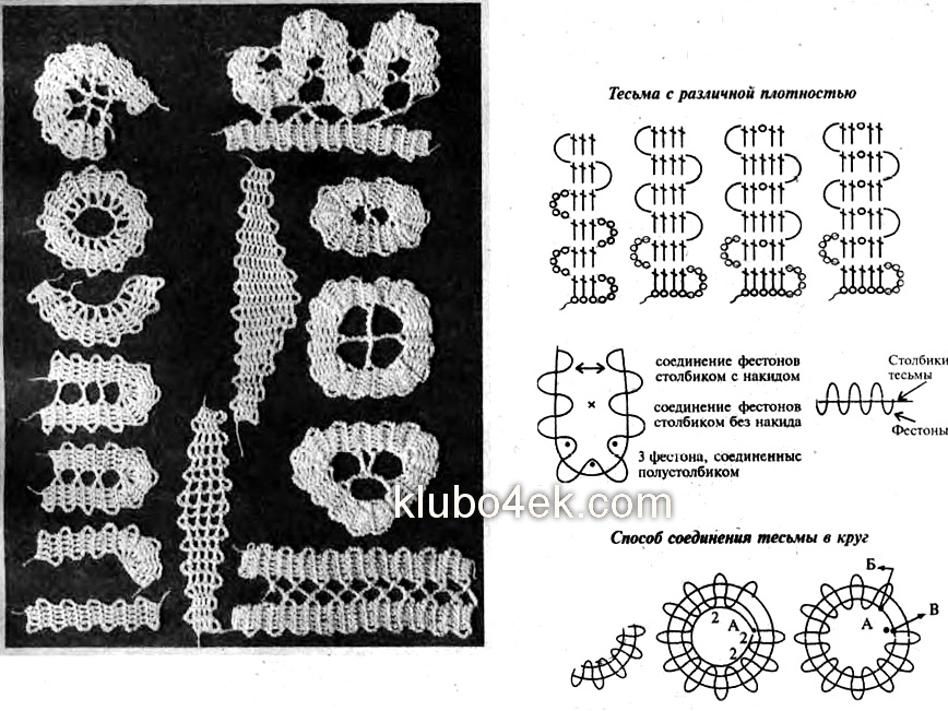 Схемы вязания вологодского кружева 70