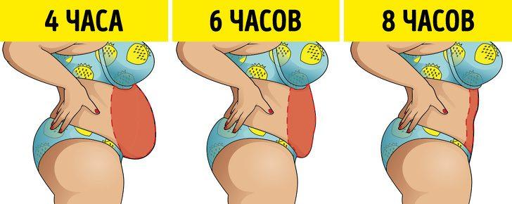 Как избавиться от жира на животе за 2 недели