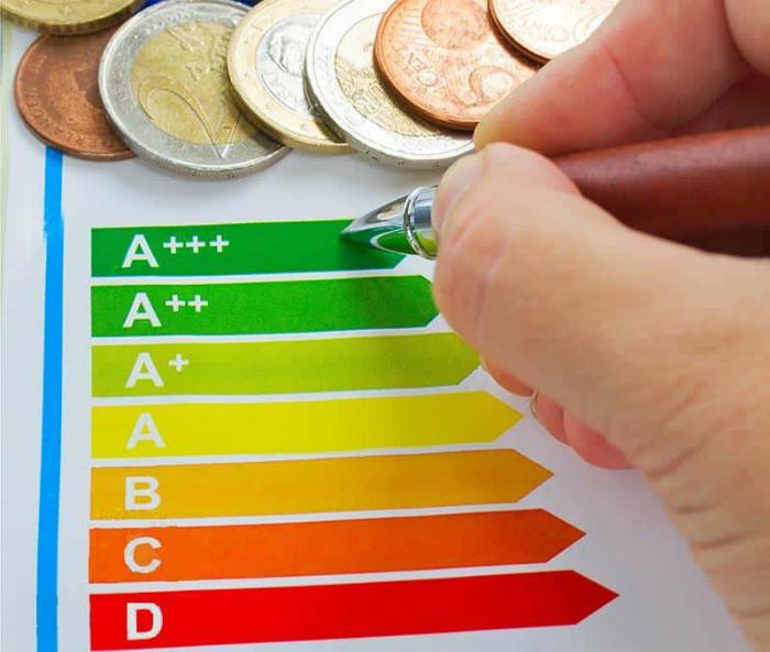 Энергоэффективная техника для дома.