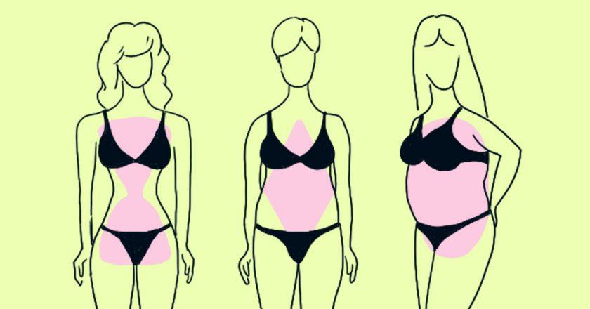 Схема питания для тех, кто хочет сбросить вес