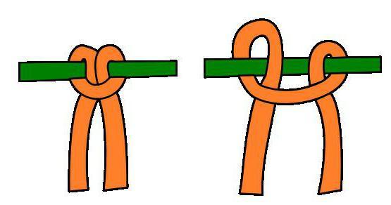 Фриволите двойной узел для начинающих