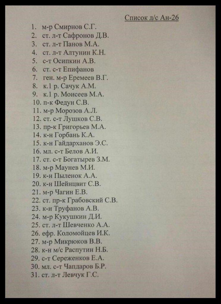 Список пассажиров Ан-26 разбившегося в Хмеймиме
