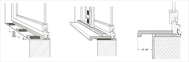 установка подоконника в деревянном доме своими руками