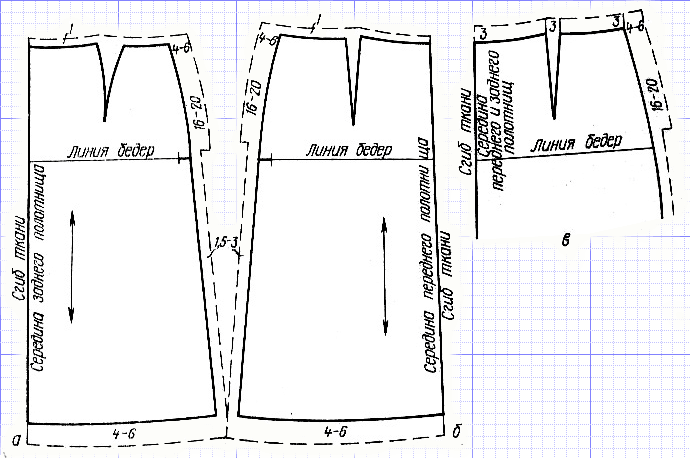 Раскроить простую юбку