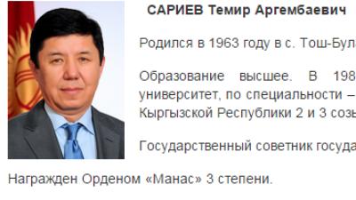 Премьер-министр Киргизии подал в отставку на фоне коррупционного скандала