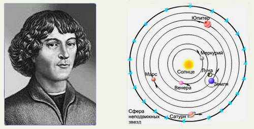 nicolaus copernicus faced by paradigm when he formulated the earth is not the universes center He who does not know what the world is does not the prevailing theory until the 16th century when nicolaus copernicus a center-point near earth.
