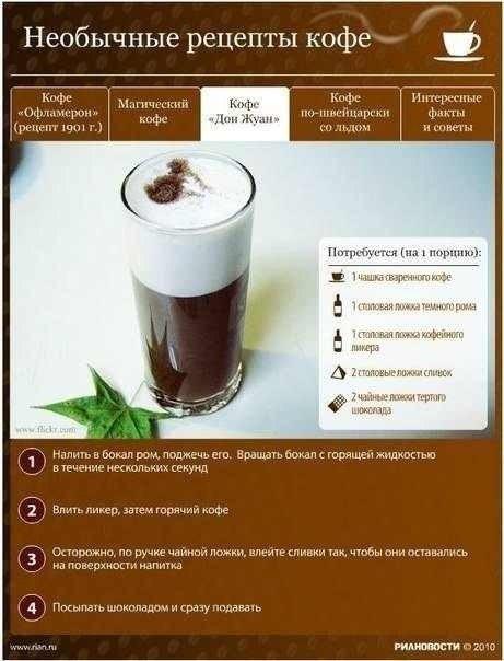 Как сделать вкусный кофе домашних условиях