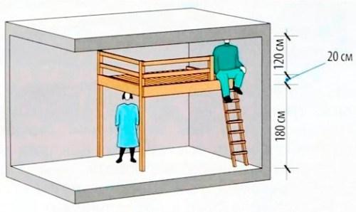 Как сделать второй уровень