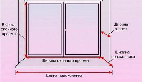 Пошила шторы на кухню, и теп…