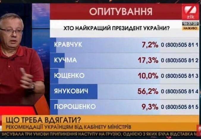 Нежданчик: остальных президентов Украины Янукович обошёл бы в первом туре