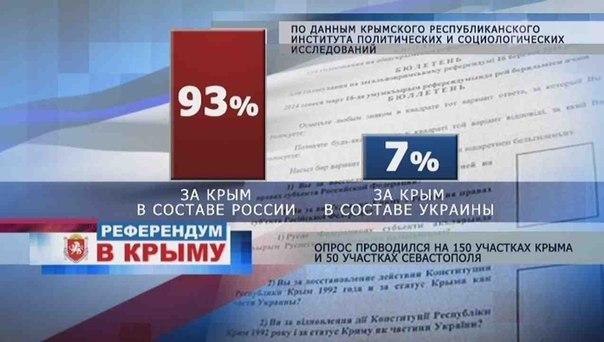 А был ли смысл в проведении референдума в Крыму в 2014 году?