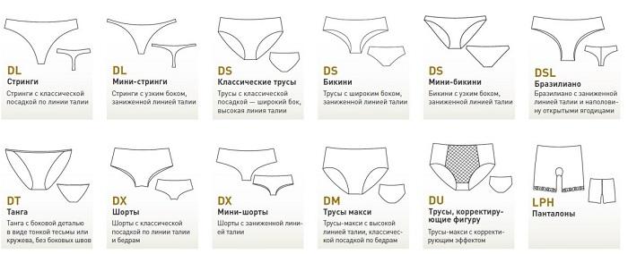 модели трусов