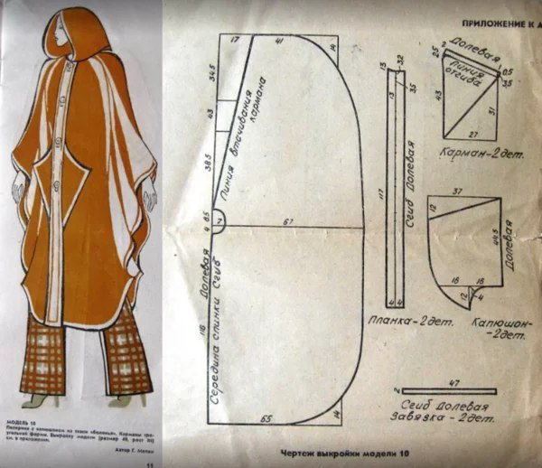 Пальто из 1970-х