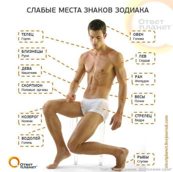 Сексуальность знаков зодиака козерога