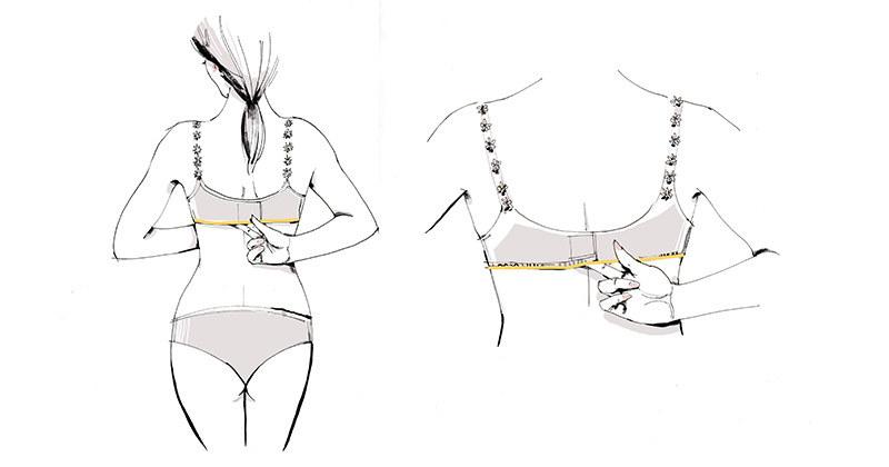 95% женщин не умеют выбирать и носить бюстгальтеры!