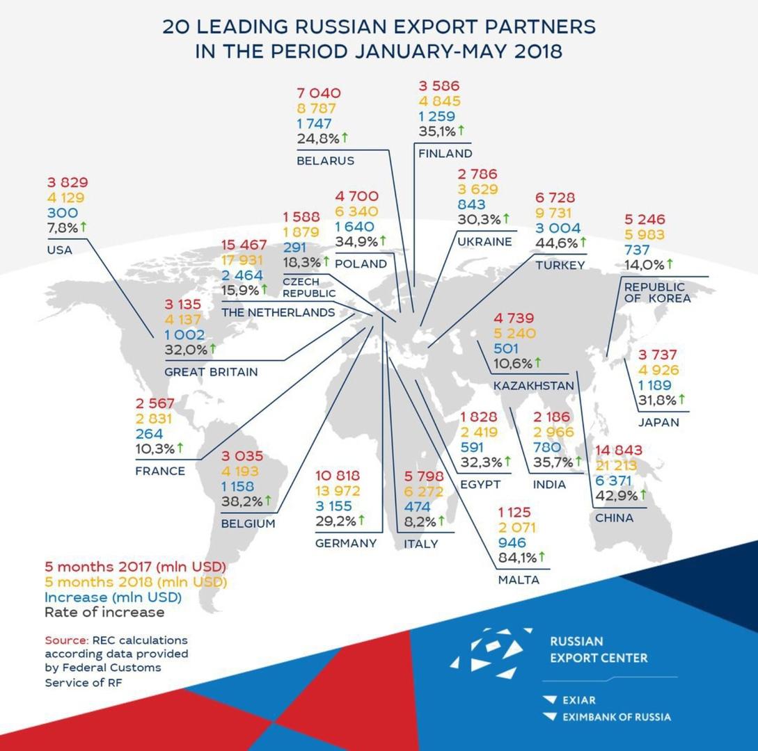 Украина: «Купи меня!»