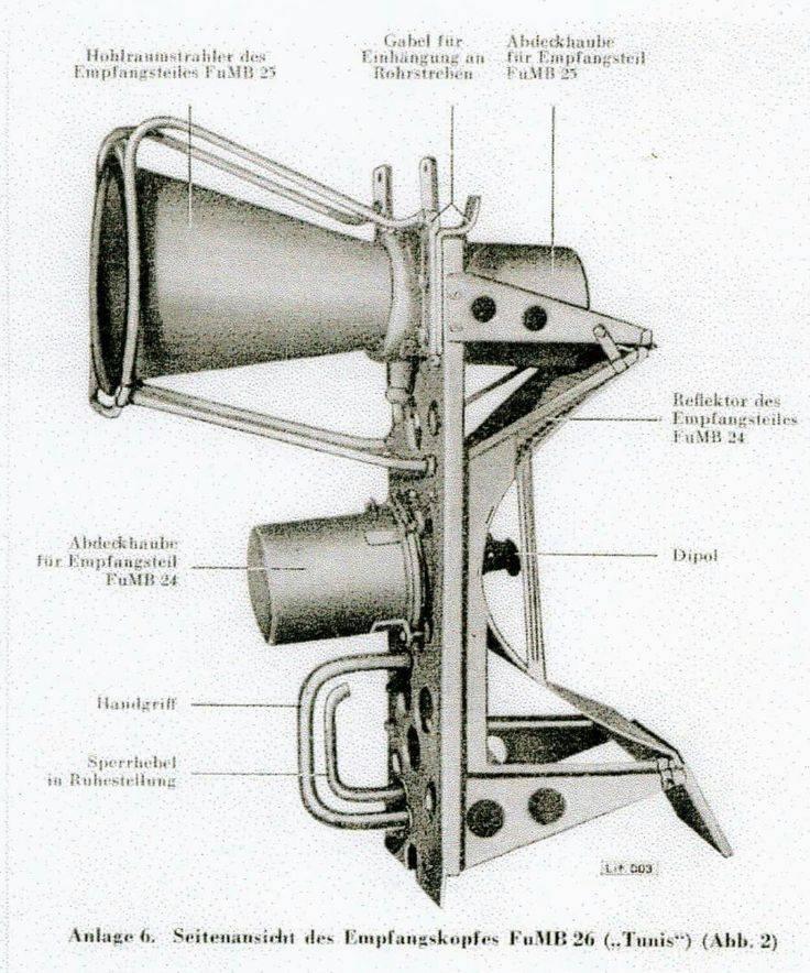 Радиоэлектронная борьба. Битва за Атлантику. Окончание