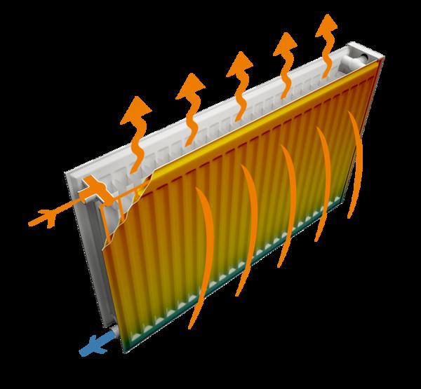 Самые простые способы повышения теплоотдачи батареи отопления своими руками.