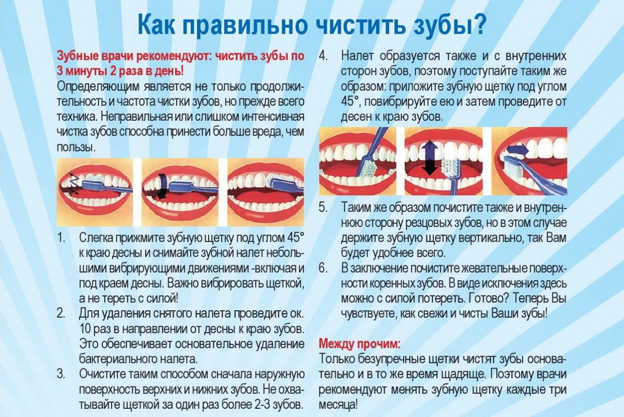 http://admiraldent.ru/uploads/images/pamiatki_prn1-page-002.jpg