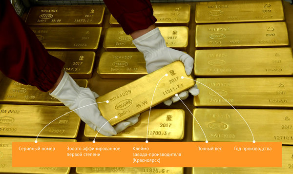 Новый золотой рубеж: РФ приб…