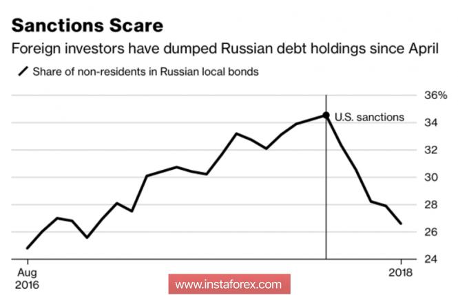 Рубль голосует за стабильность