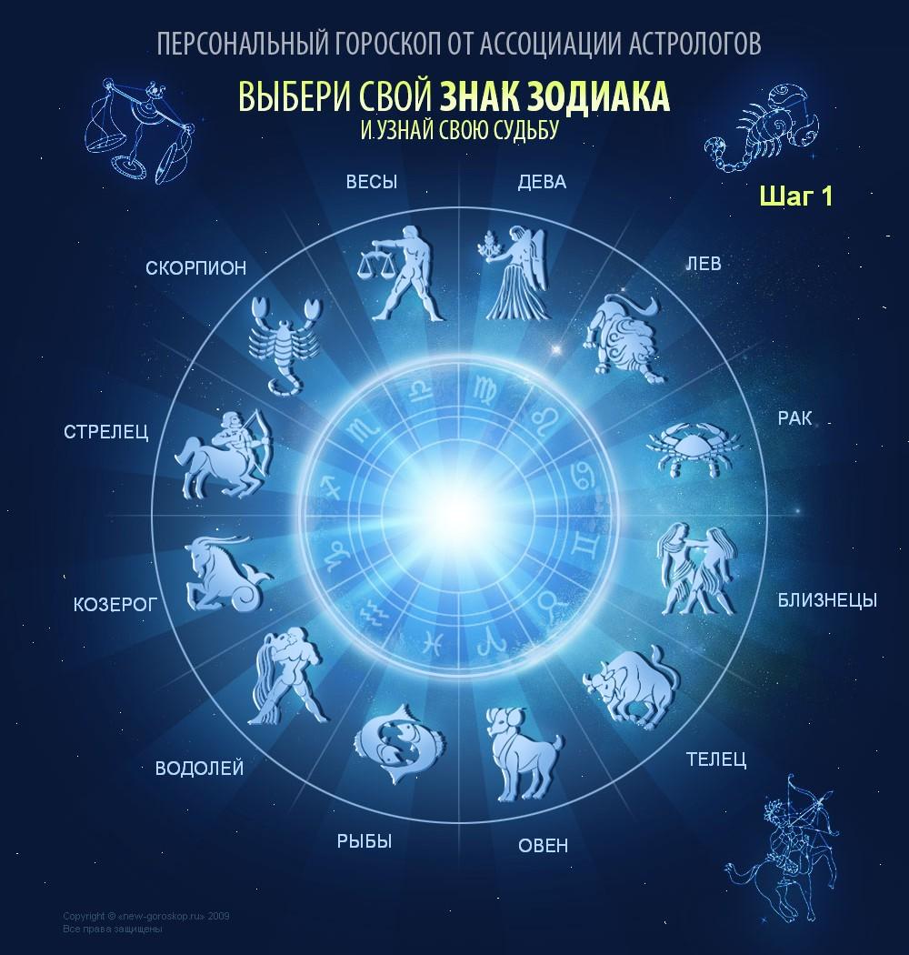 Новые знаки зодиака по числам и месяцам и годам