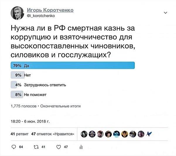 Смертная казнь за коррупцию в России