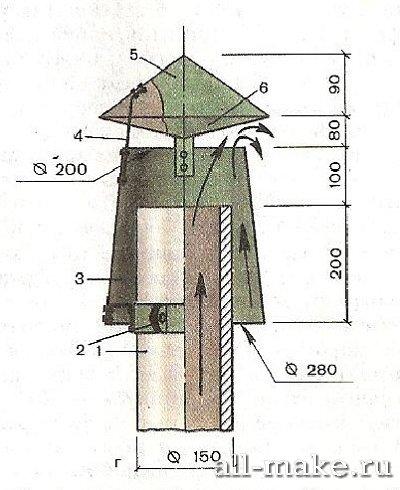 Как сделать дефлектор труба
