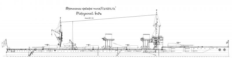 """Линейные крейсеры типа """"Измаил"""". Ч. 4"""