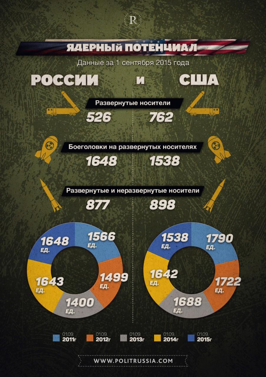Почему России плевать на изоляцию 2.0