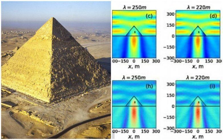 Пирамида Хеопса фокусирует э…