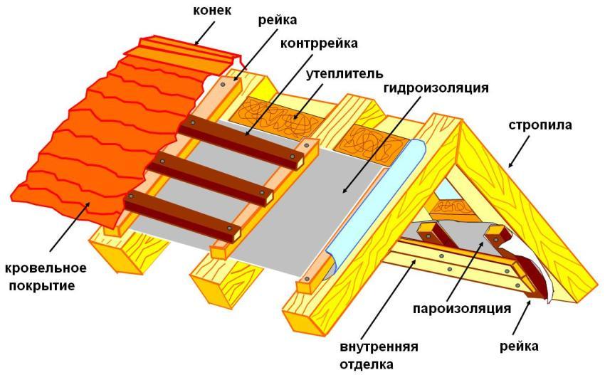 dom-shalash-135