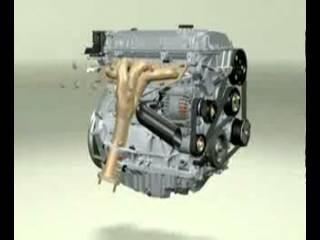 Как на самом деле работает двигатель автомобиля