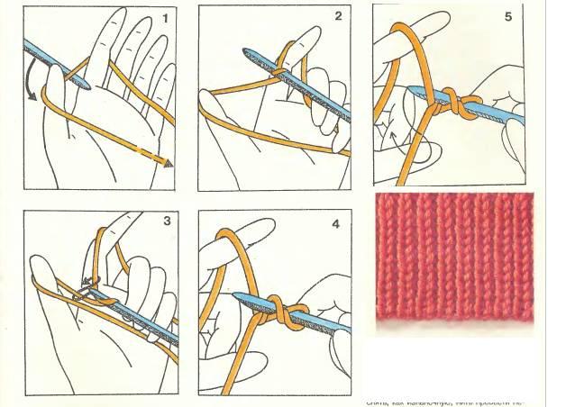 Как начать вязание крючком чтобы не стягивало