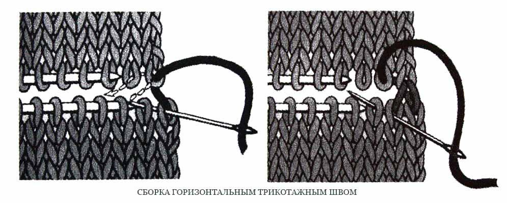 Сшить вязаное изделие трикотажным 596
