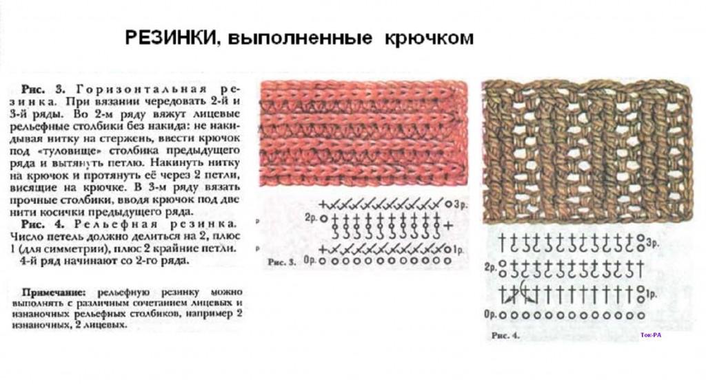 Вязание с резинок крючком