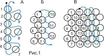 Схема мозаичного оплетения бусины