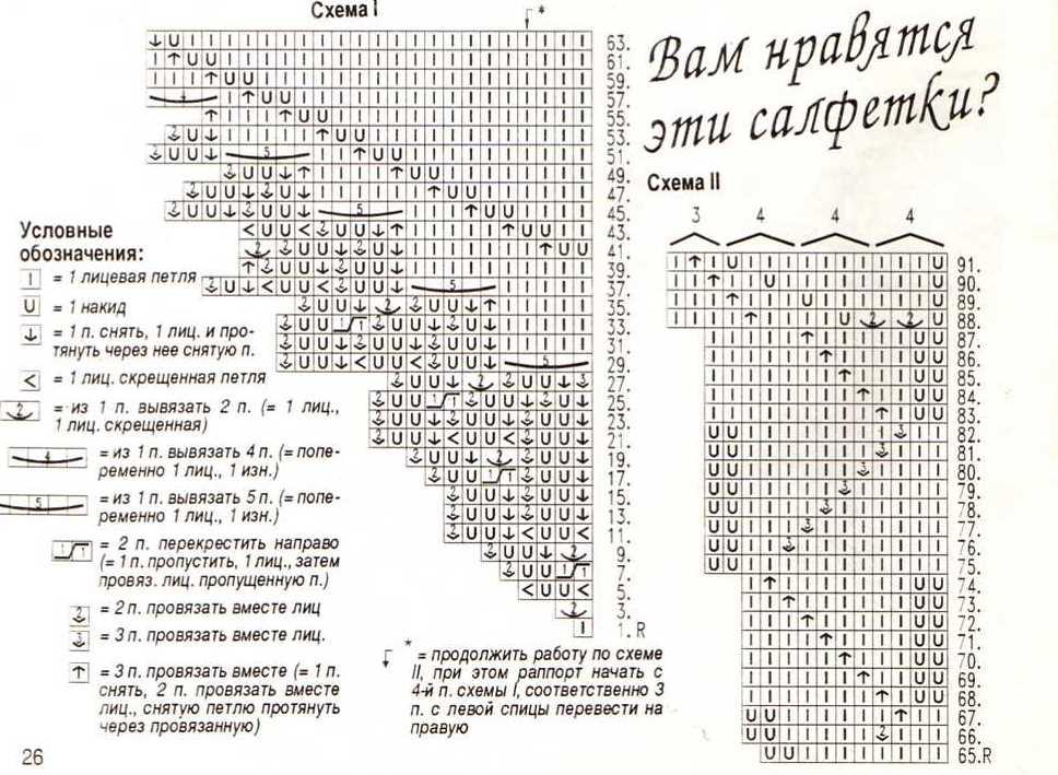 Салфетки вязание спицами 65