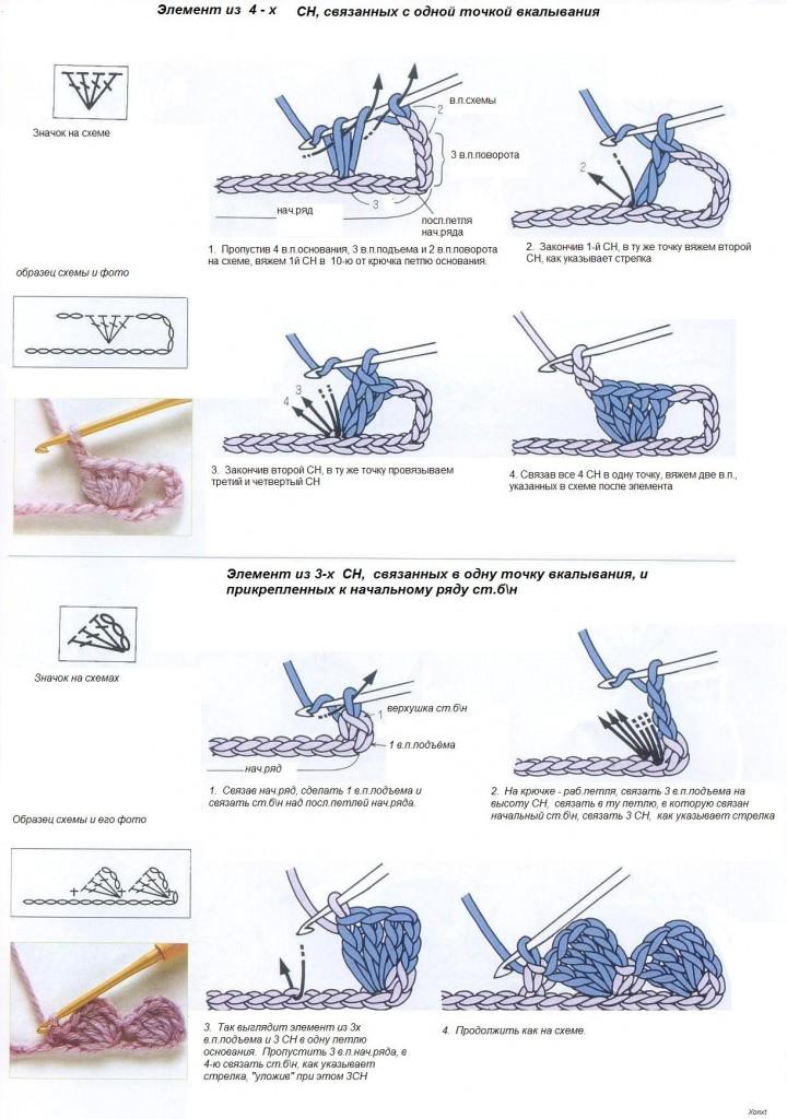 Как вязать крючком столбик для начинающих