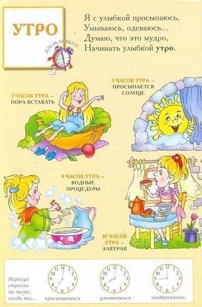 Как научить ребёнка определять время