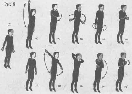 Контрактура плечевого сустава комплекс упражнений замена тазобедренного сустава цена челябинск