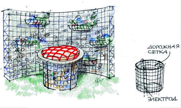 Размер ячеек сетки должен соответствовать габаритам материалов для засыпки