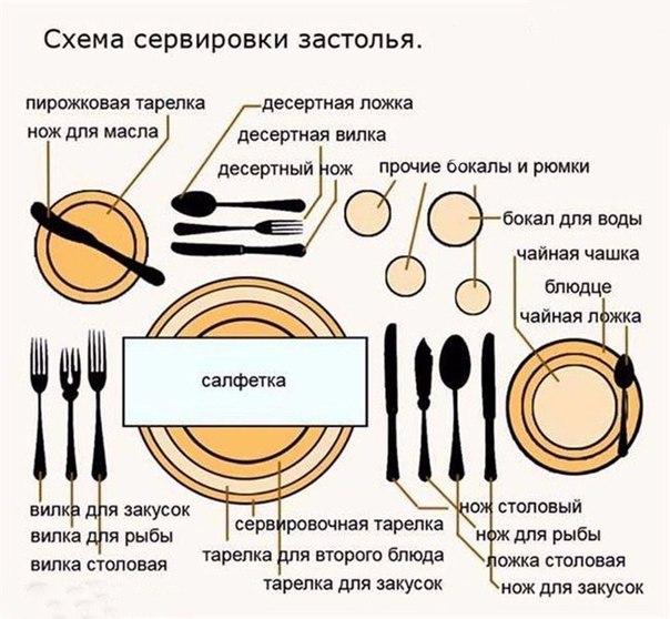 Схема сервировки застолья