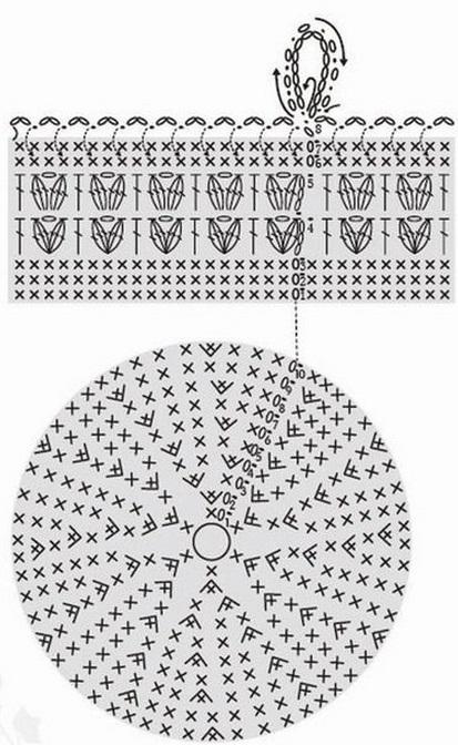 корзинки крючком - Самое