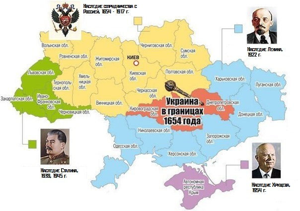 Про Ленина, Сталина и Украину.