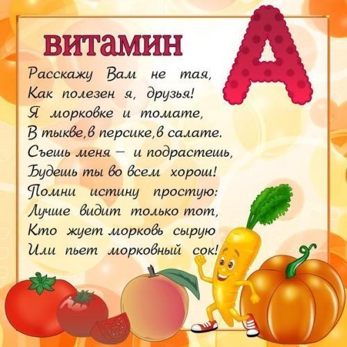 Детям о витаминах.